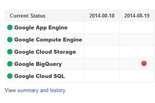 Google Cloud : un nouveau tableau de bord global pour le statut des services