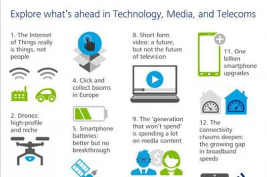 Infographie : les 13 tendances TMT 2015 de Deloitte US