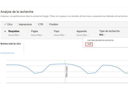 SEO : les statistiques des pages AMP remontent dans la Search Console