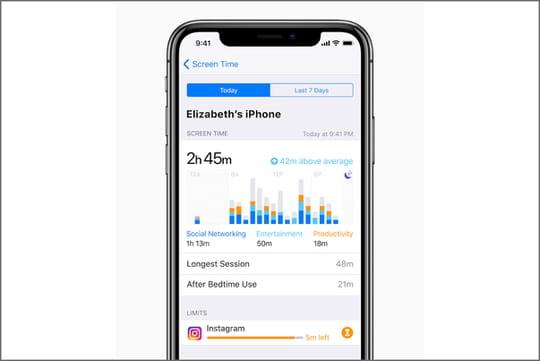 Apple peaufine iOS 12et planche déjà sur iOS13