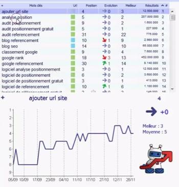 aperçu du logiciel de référencement open source seo soft 4.1 - extrait d'une