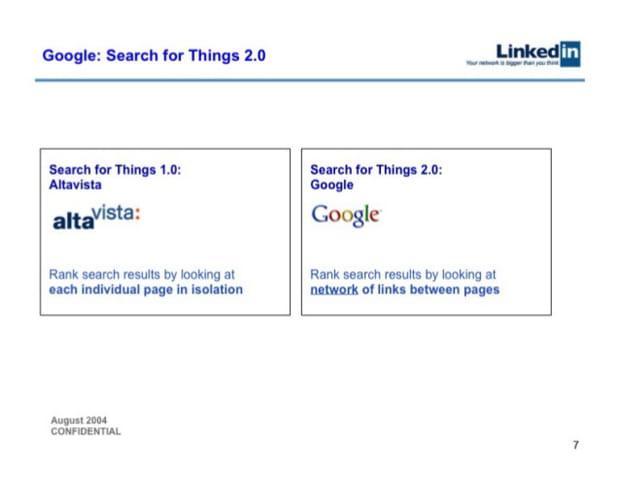 La méthode de recherche novatrice de Google