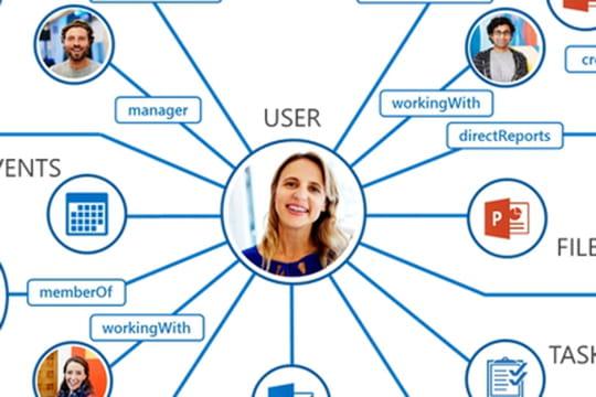 Comment Microsoft ouvre Office pour en faire une plateforme incontournable