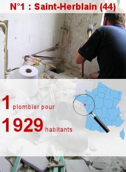 l'insee recense 23 plombiers à saint-herblain.