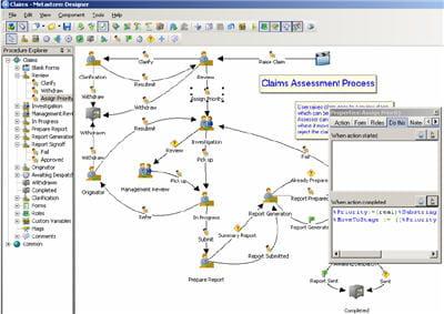 provision enterprise propose plusieurs cadres de modélisation (bpmn, bpel, uml,