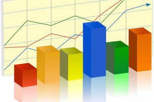 Le marché du display croît de 5,5%, en net, au premier semestre