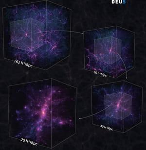 série de simulations obtenue dans le cadre du projet dark energy universe