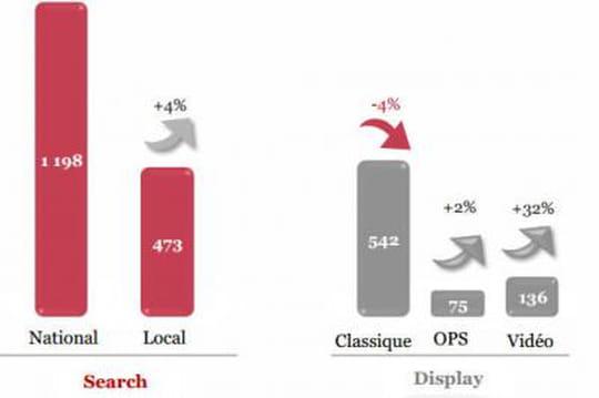 Tendance : comment le marché de l'ePub se porte en France ?