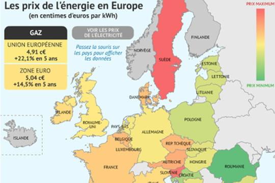 Prix de l'énergie en Europe : qui paie combien?