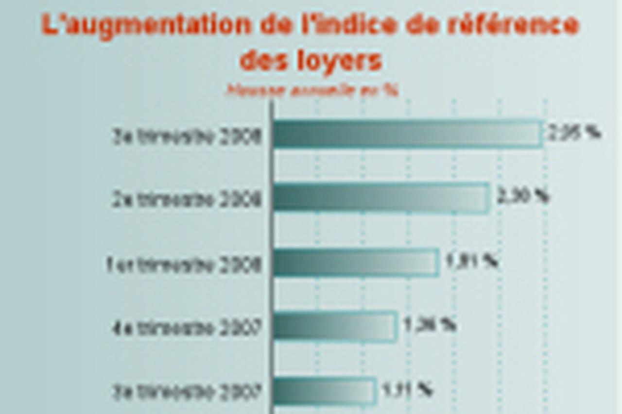 L Indice De Reference Des Loyers En Forte Hausse
