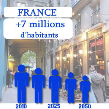 la france comptera 7 millions d'habitants de plus en 2050.