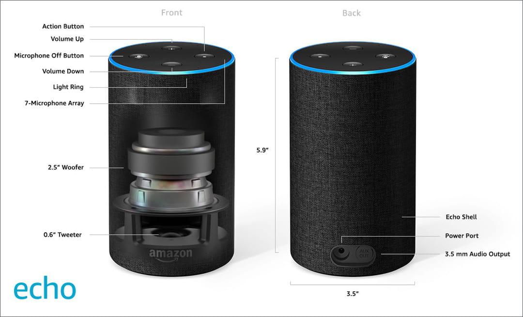 Alexa : les coulisses techniques d'une IA en mode cloud