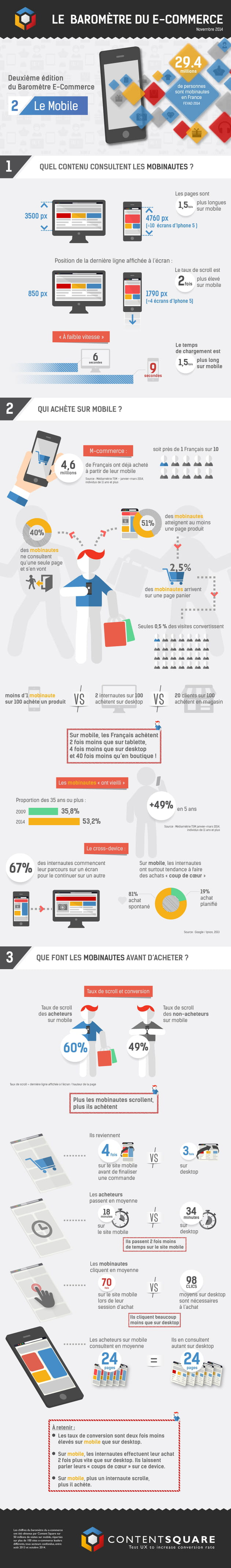 infographie ecommerce mobile nov 14