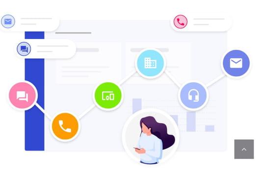 Datakili passe les parcours clients à la moulinette du big data
