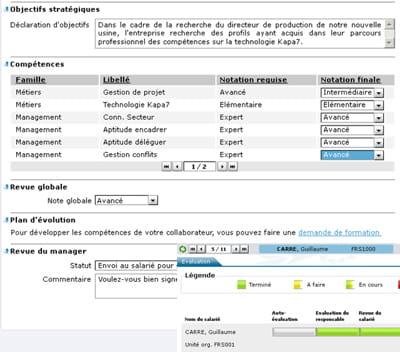 la solution de gestion des talents de hr access comprend une console de gestion