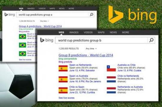 Coupe du monde : les prévisions de Bing et Cortana étaient justes