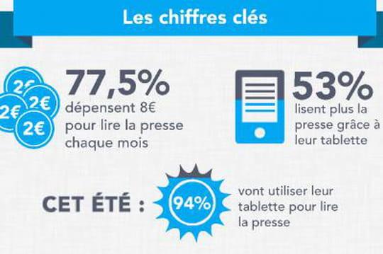 Infographie: les lecteurs de presse sur tablettes