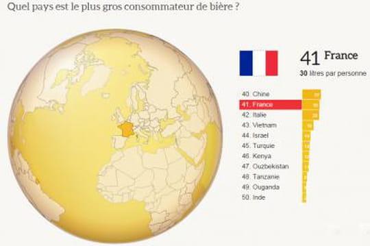 Infographie : les pays où l'on consomme le plus de bière