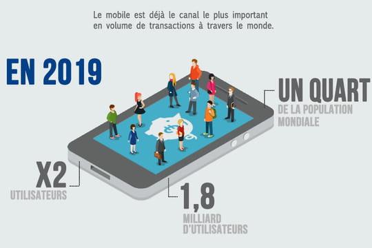 Infographie : la banque mobile dans lemonde
