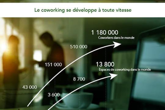 Infographie: le coworking se développe à toute vitesse