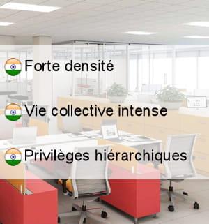 les bureaux en inde.