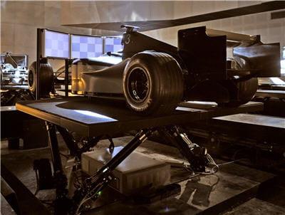 la technologie utilisée est inspirée de celle des simulateurs aéronautiques.