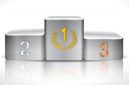 Découvrez les lauréats de la première édition du Trophée des Objets Connectés