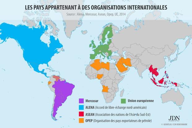 Organisations internationales