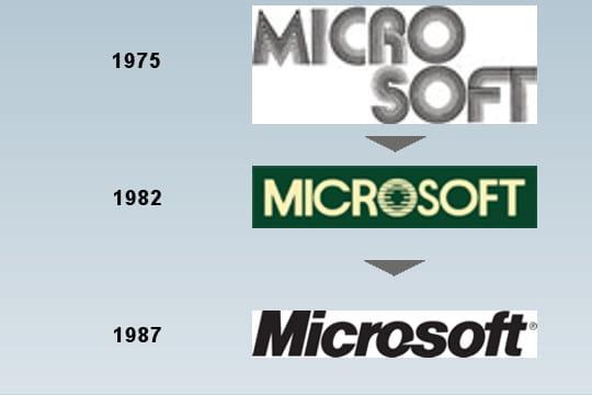 Le logo Microsoft
