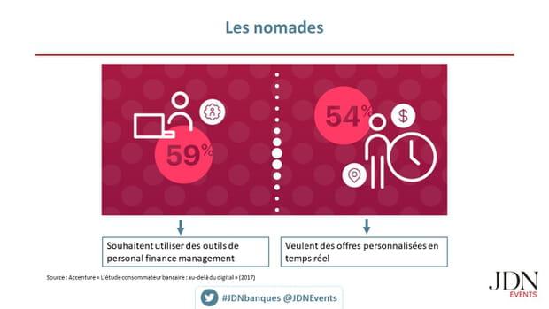 Les nomades adeptes des outils de PFM