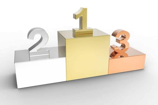 Assurance-vie2018- 2019: fiscalité, comparatif et fonctionnement