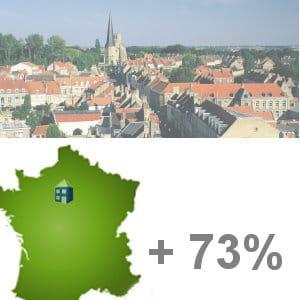 tigery est la 12e ville française avec la plus forte hausse de population entre