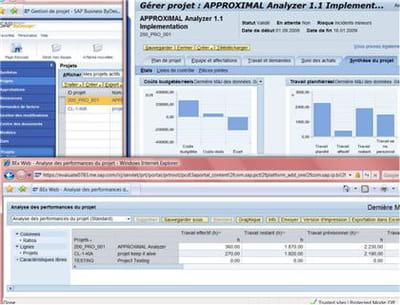 lasynchronisation des e-mails, calendriers et tâches entre sap business