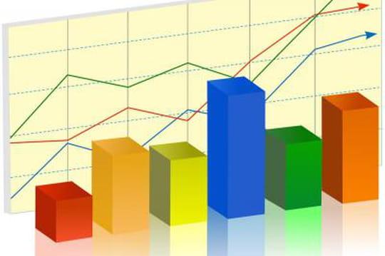 Le chiffre d'affaires d'Orange baisse de 5,7% au 1er semestre