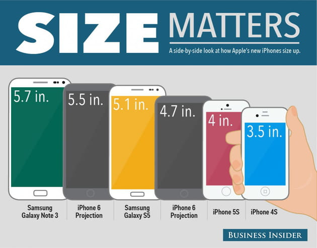 bi phonesizecomparison graphic 01