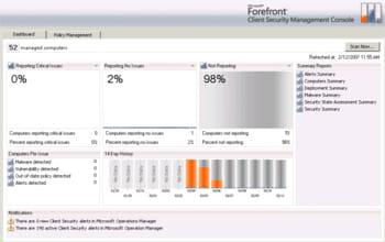 tableau de bord de supervision des accès de forefront, l'outil de gestion des