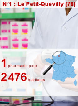 l'insee recense 9 pharmacies au petit-quevilly.
