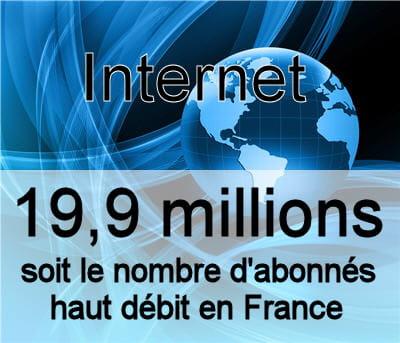 le nombre d'abonnés haut et très haut débit en france au deuxième trimestre