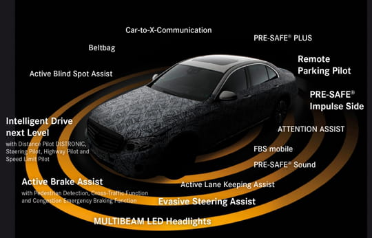 Pour protéger ses clients, Mercedes rend ses voitures plus intelligentes