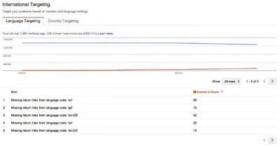 capture googlewt beta testing a new international targeting