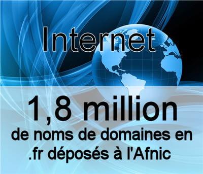 le nombre de noms de domaines déposés en .fr auprès de l'afnic.