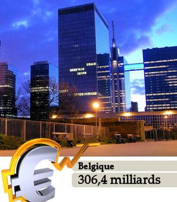 la belgiqueest le 30e pays le plus riche du monde.