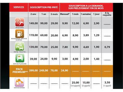 grille tarifaire des différents services