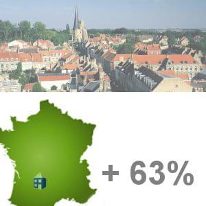 la 20e ville qui gagne le plus d'habitants est saint-sulpice.