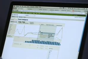 Adobe Social à l'assaut de Salesforce