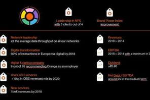 Orange va investir 15 milliards d'euros dans la fibre et le mobile d'ici 2018