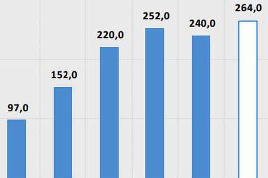 La SVOD a séduit à peine un quart des consommateurs français de TV et films online en 2014