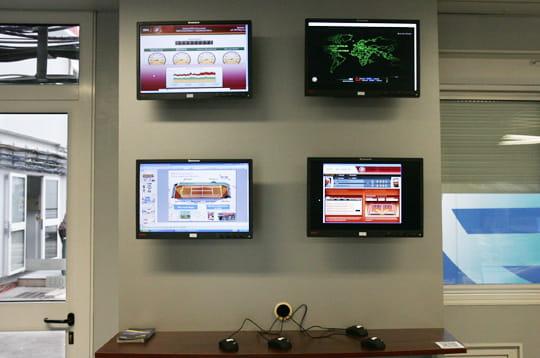 Les écrans de contrôle