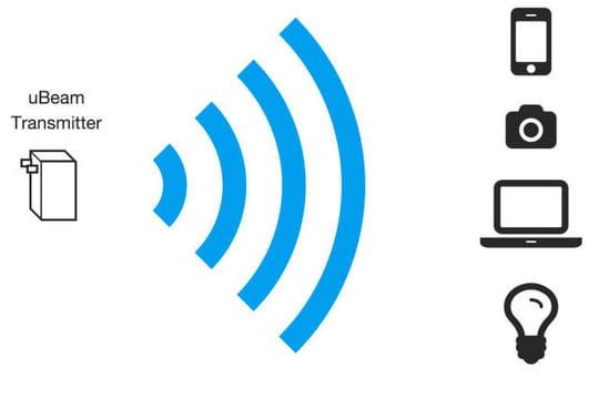 Ubeam révèle comment il va charger vos devices à distance et en toute sécurité