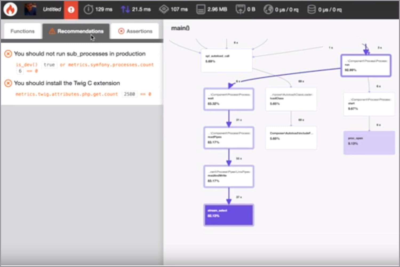 Blackfire: Tout savoir sur l'outil star du monitoring et du test PHP